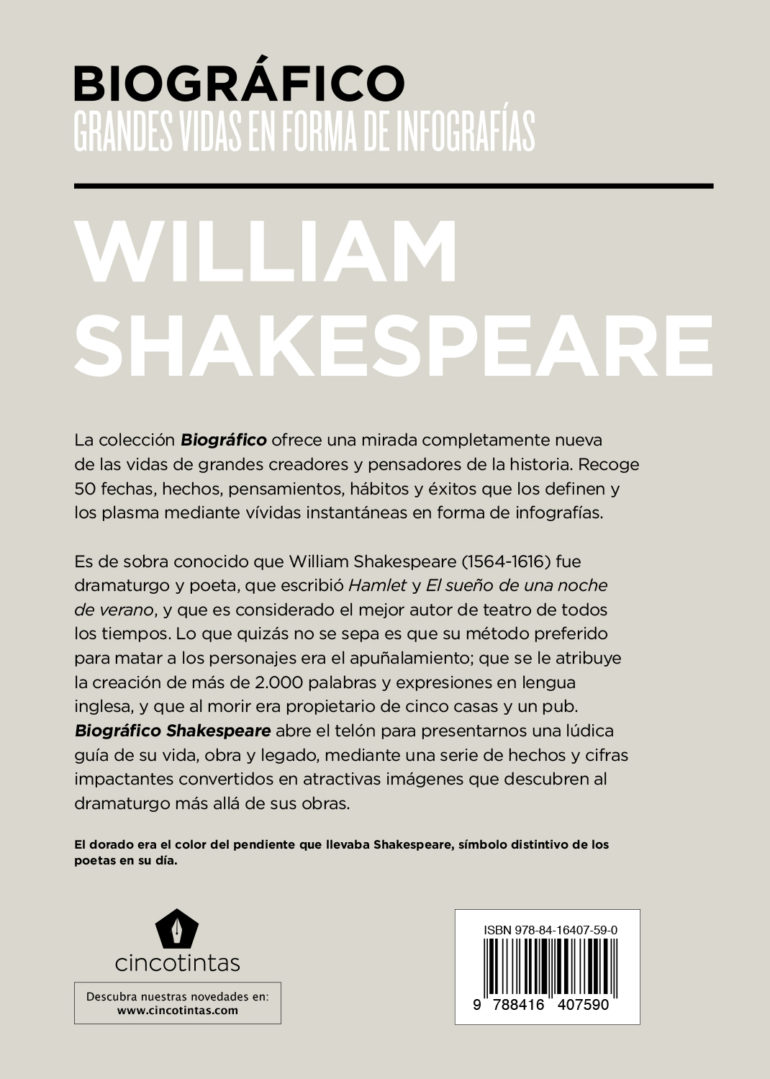 Biografia_Shakespeare-Cinco_Tintas